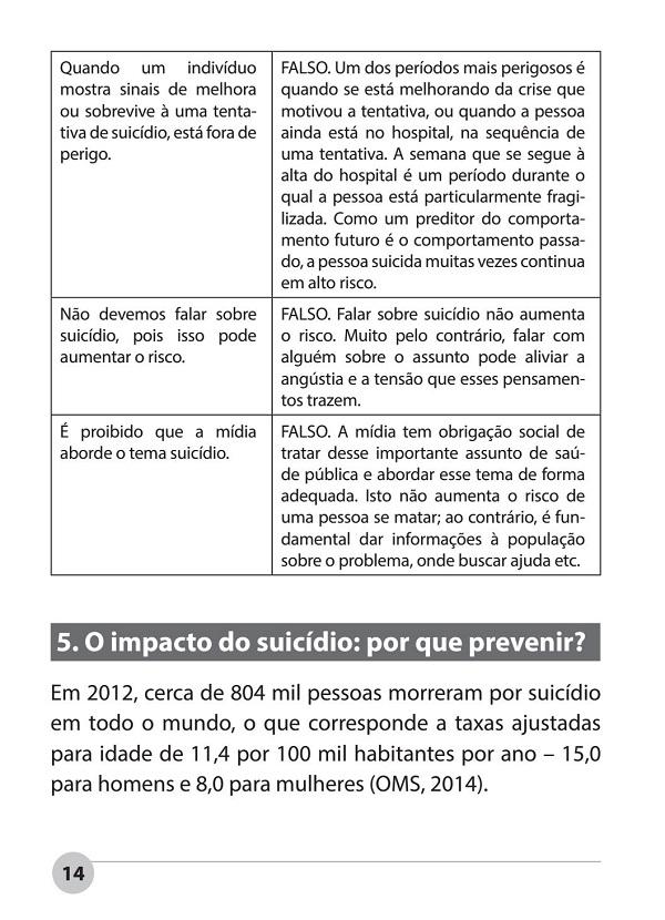 Mitos e verdades sobre suicídio 2