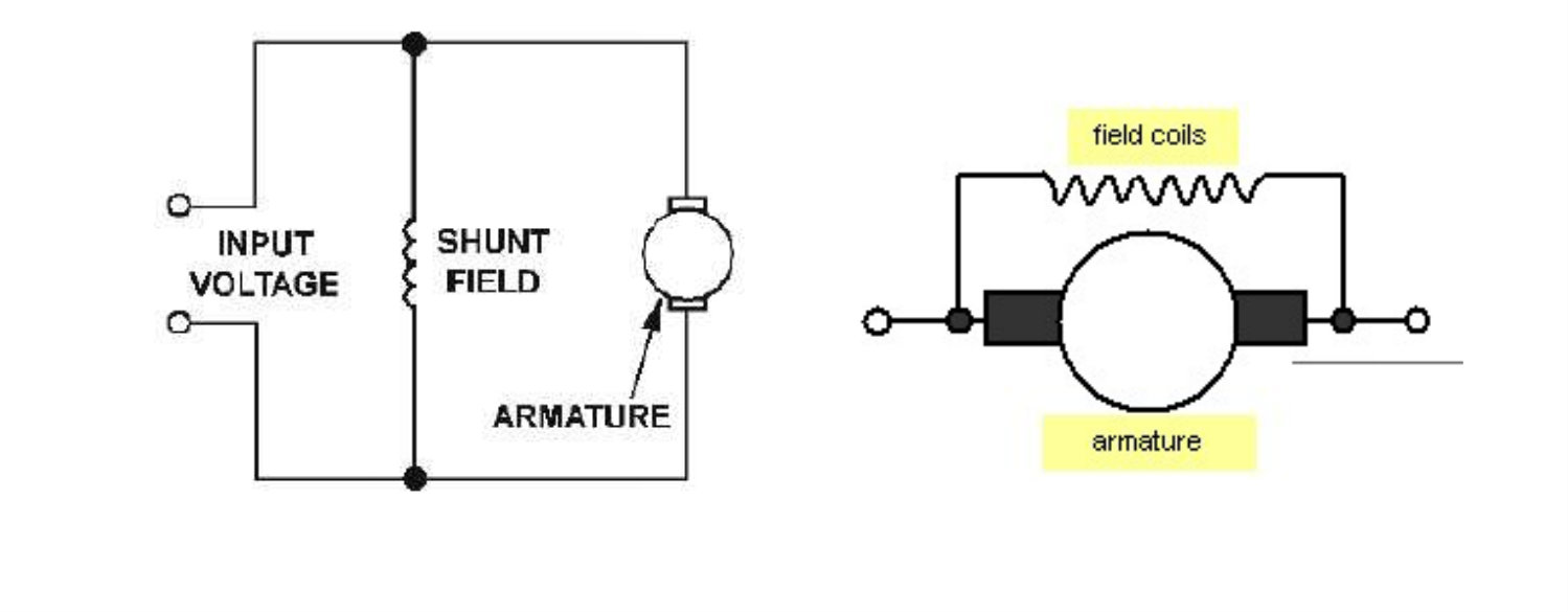 Stab Shunt Dc Motor Wiring Diagram Diy Enthusiasts Diagrams Somurich Com Rh Compound Connections