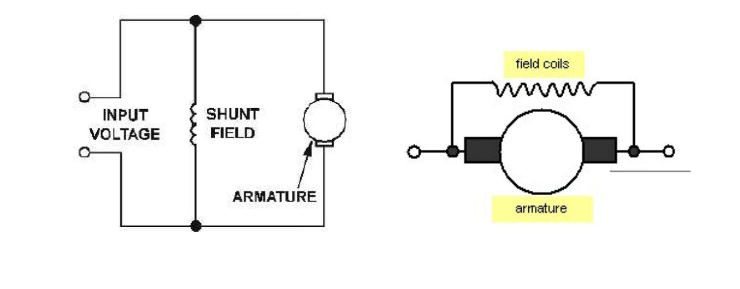 Dc Motor Shunt Field Wiring Diagram DC Electric Motor