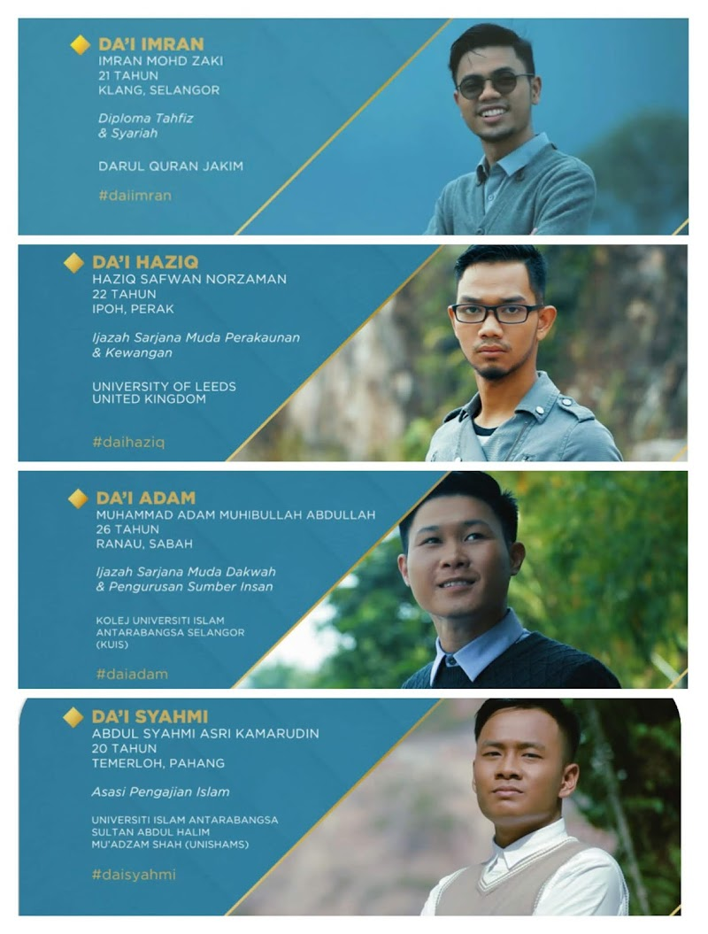 Siapakah Yang Tersingkir Pada Minggu Ke-8 Dai Nusantara, Musim Ke-6?