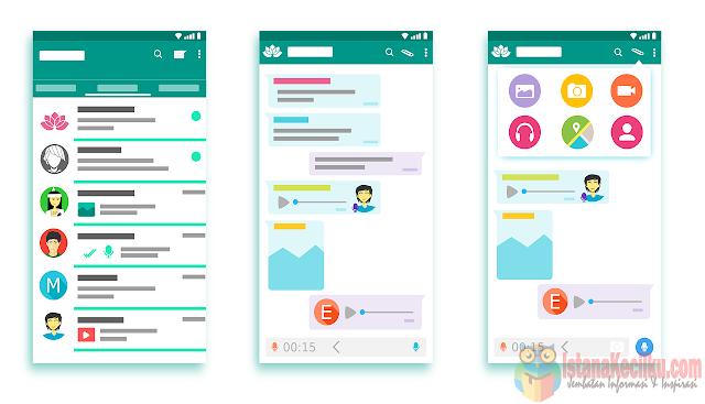 17 Tips Dan Trik Whatsapp Terbaik