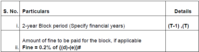 Details of penalty to be paid, if any, in respect to previous block