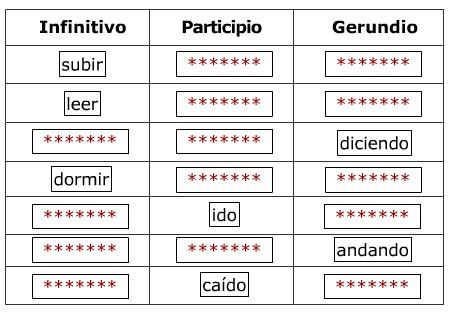 el divertido mundo de las letras infinitivo gerundio y