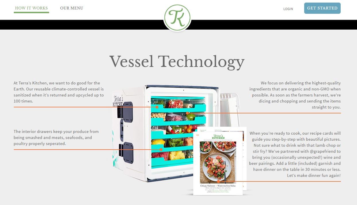 Gluten Free & Allergy Friendly: Terra\'s Kitchen: Dinner Delivered ...