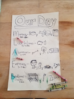 Drawings of Our Day with Toddlers