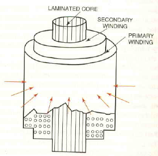 All About Ignition System: Primary Circuit Of An Ignition