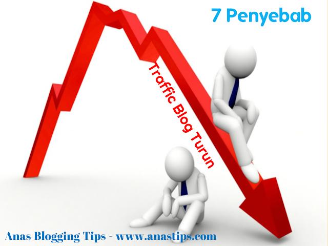 7 Penyebab Blog Sobat Sepi Pengunjung Dan Traffic Turun by Anas Blogging Tips