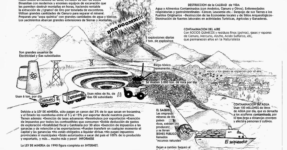 México. La #minería a cielo abierto tiene que revisarse forzosamente ...