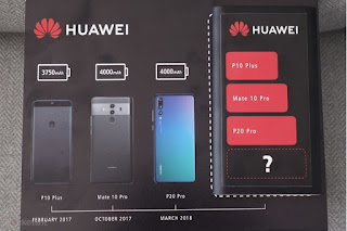 Huawei Aims to Take Over the Smartphone World with the Mate 20 Pro