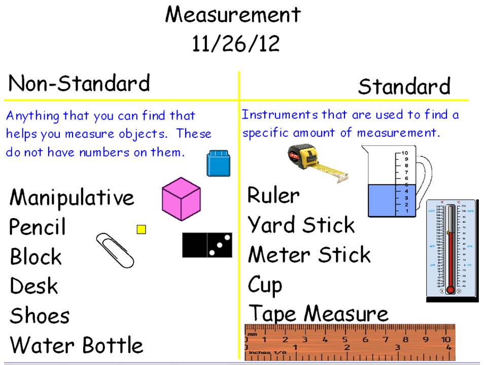 mrs trevino 39 s 2nd grade class measurement. Black Bedroom Furniture Sets. Home Design Ideas