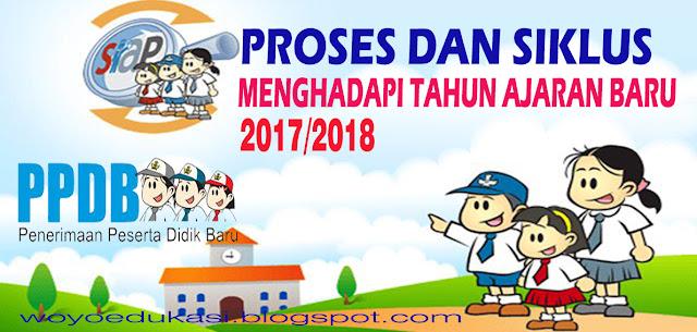 PROSES DAN SIKLUS MENGHADAPI TAHUN AJARAN BARU 2017/2018