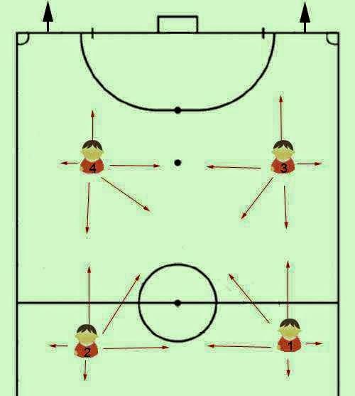 Strategi Futsal Formasi Bertahan Tutorial Futsal