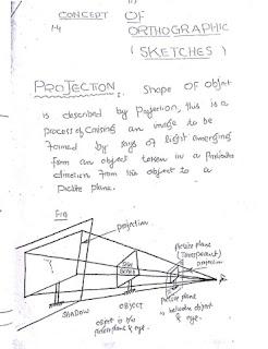 Engineering Drawing Hand Notes Free To Download Pdf Iamcivilengineer