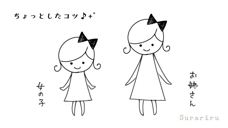 簡単 かわいい女の子の全身 体のイラストの描き方 遠北ほのかのイラストサイト
