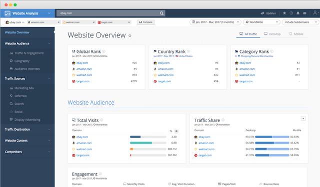Similar WEb es una herramienta que permite analizar el comportamiento de los usurios con una web.