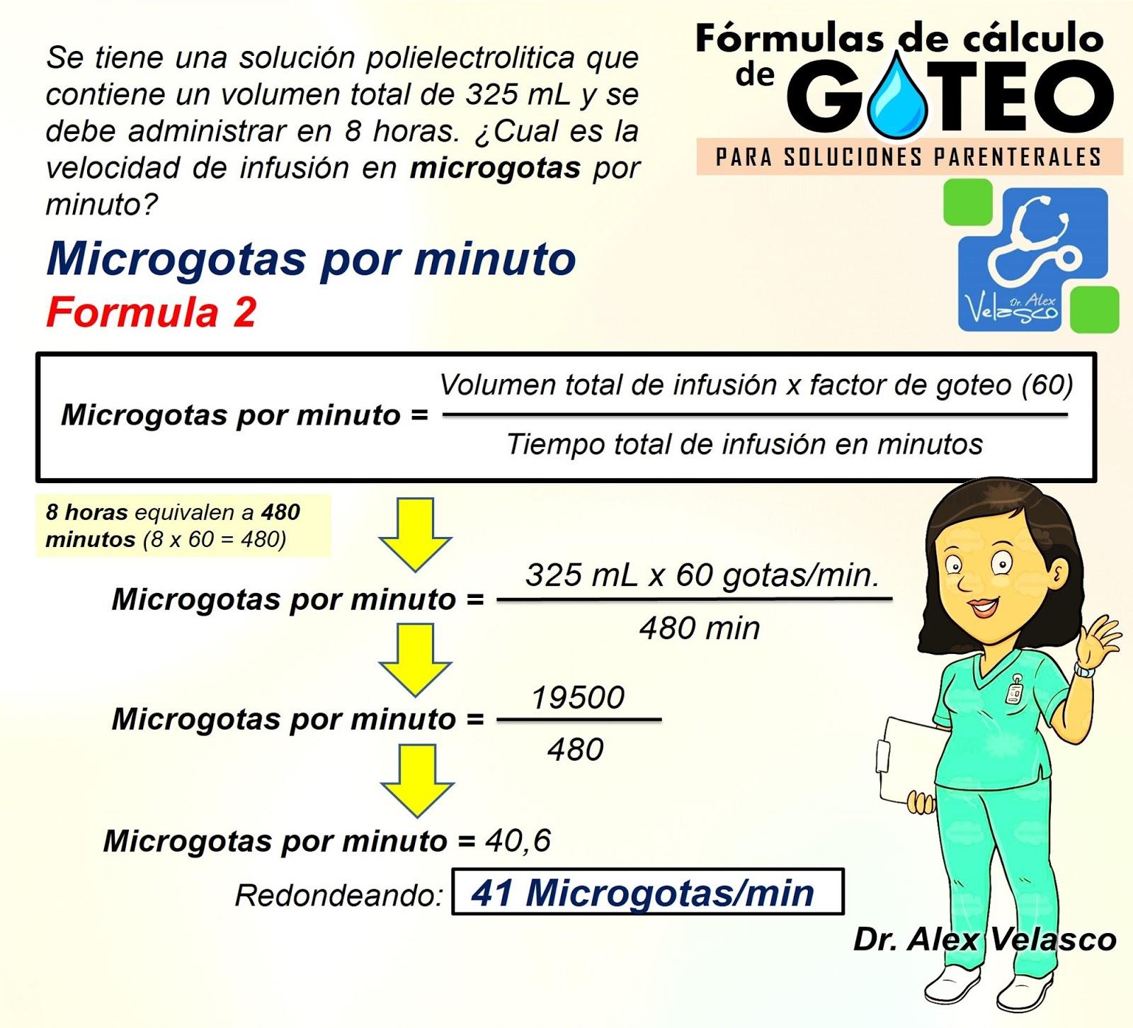 F rmulas de c lculo de goteo para soluciones parenterales - Tiempo en puertollano por horas ...