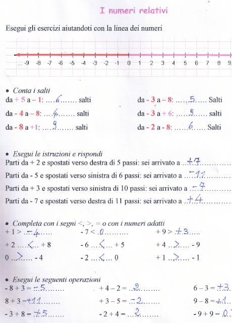 Didattica matematica scuola primaria i numeri relativi for Linea dei numeri da stampare