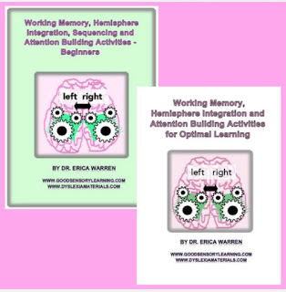 Working Memory Publications