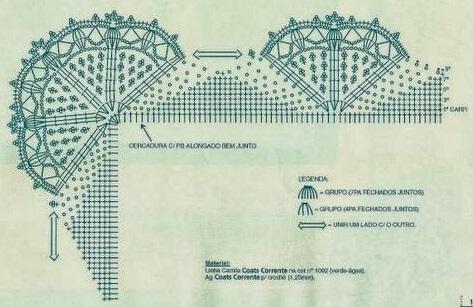 Bico de Crochê Com Canto Modelo 5 Com Gráfico