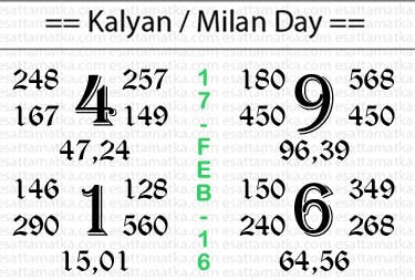 Today Kalyan Matka Result Chart (17-Feb-2016)