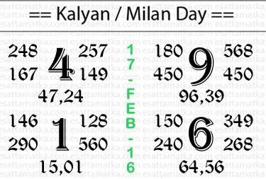 Today Kalyan Matka Result Chart (17-Feb-2016)