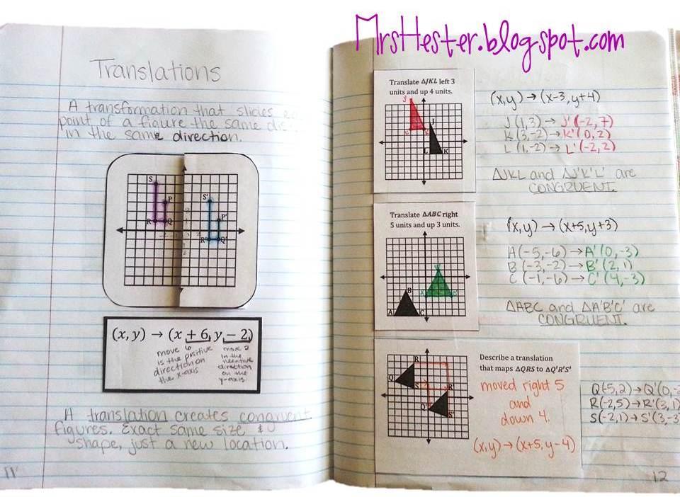 Mrs. Hester's Classroom : Unit 1: 8th Grade Math