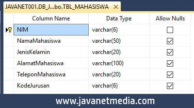 Cara Mudah Membuat Database dan Tabel SQL Server 2014