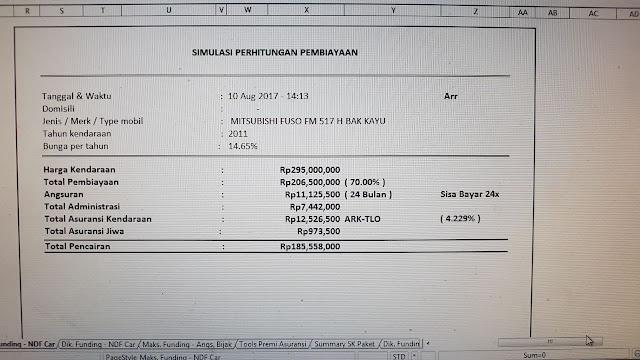 Simulasi perhitungan plapon pinjaman jaminan BPKB Mobil Truck Mitsubishi FUSO FM 517 Bak Kayu Tahun 2011