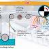 Tìm hiểu về các phương pháp làm sạch băng tải cao su