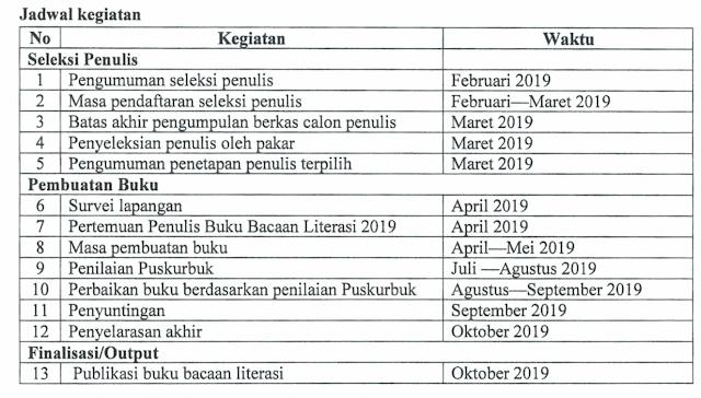jadwal kegiatan Seleksi Penulis Buku Bacaan Literasi 2019, tomatalikuang.com