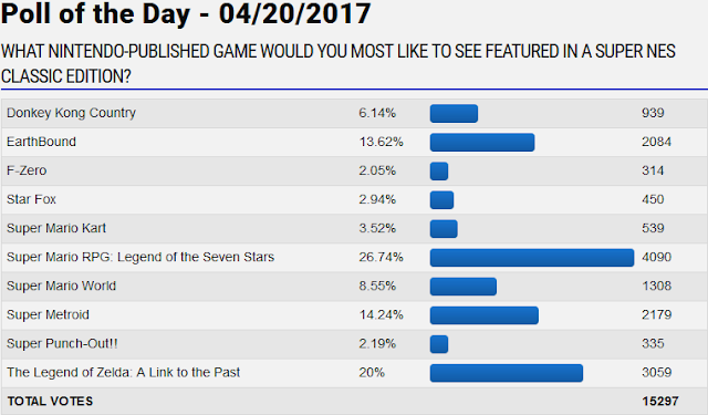 GameFAQs poll of the day Super Nintendo Entertainment System SNES Classic Edition games