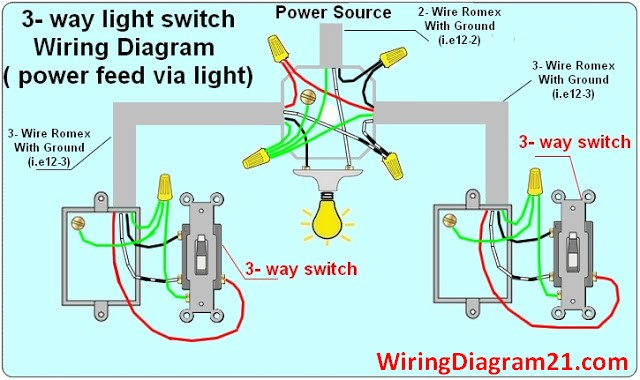 3%2Bway%2Bswitch%2Bwiring%2Bdiagram%2Bwith%2Bpower%2Bfeed%2Bvia%2Blight%2B 3 way switch wiring diagram house electrical wiring diagram three wire switch diagram at gsmx.co