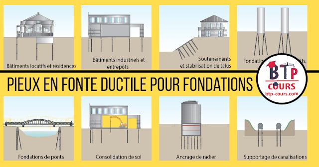 Bâtissez en toute sécurité sur la fonte ductile