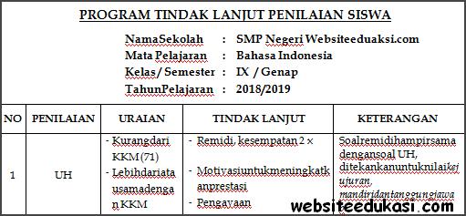 Program Tindak Lanjut Penilaian Bahasa Indonesia Kelas 9 Semester 2