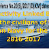 Productivity Linked Bonus 2016-2017 for Indian Navy Civilians - MoD Order