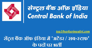 Central Bank Recruitment 2019
