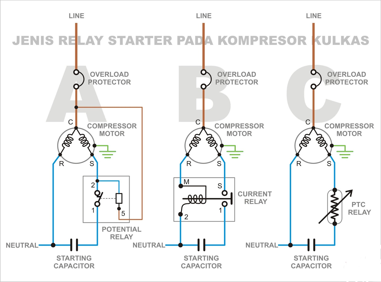 Pleasant Ptc Condensing Unit Wiring Diagram Wiring Diagram Wiring Digital Resources Indicompassionincorg