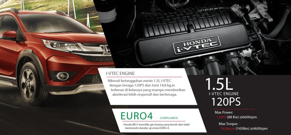 Engine Honda BR-V