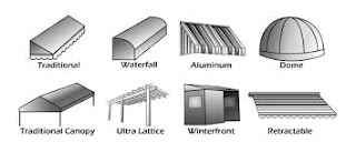 Waterproof Fabric Awnings and Outdoor Canvas Awning Fabrics