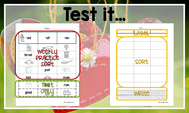 Word Study isn't spelling, it's a systematic way to teach students how look at word patterns in reading and writing. It creates readers!  Fall in love with Word Study...again.
