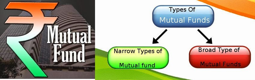 mutual funds to investment guide