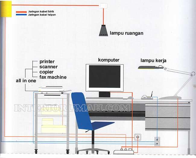Interior ruang kantor di rumah
