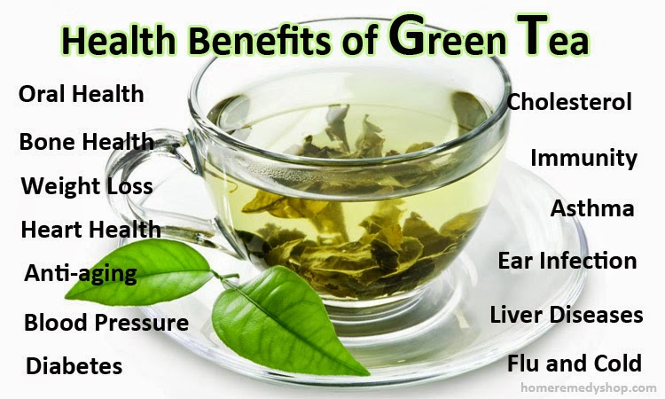 Healthy Tea 101 Green Tea Shown To Reduce Ovarian Cancer And Colorectal Cancer Risk