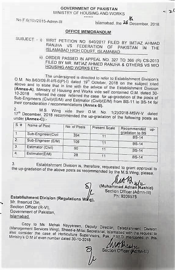 RECOMMENDATION FOR UP-GRADATION OF THE POSTS OF SUB-ENGINEERS AND ESTIMATORS