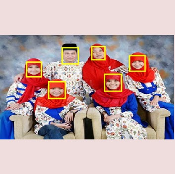 Coding Matlab FaceDetection 'Source Code' | Mas-Adin