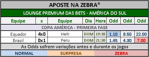 LOTECA 705 - GRADE COPA AMÉRICA 06