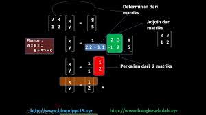 Penyelesaian SPLDV dan SPLTV dengan Metode Matriks disertai Video