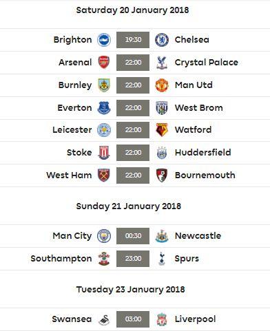 Jadwal Lengkap Liga Inggris Pekan 24