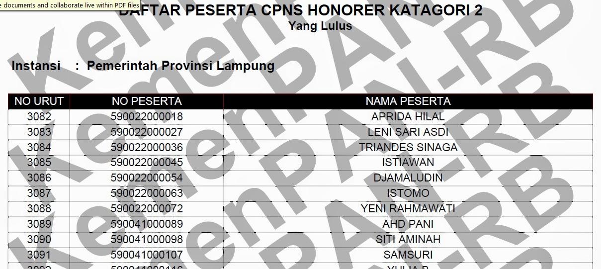 Situs Resmi Pengumuman Cpns 2013 Kabupaten Pemerintah Kabupaten Tasikmalaya Daftar Nama Peserta Yang Lulus Cpns Honorer K2 Kabupaten Dan Kota Di