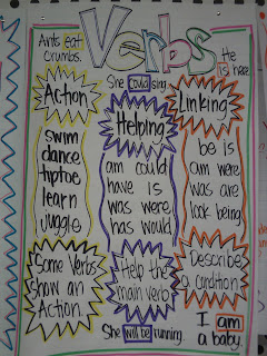 Verbs are so much fun to teach after reviewing this anchor chart and copying it down my class plays charades we have different charade games one for also mrs crofts  classroom part rh croftsclassroomspot